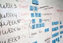 Il Business Plan della startup